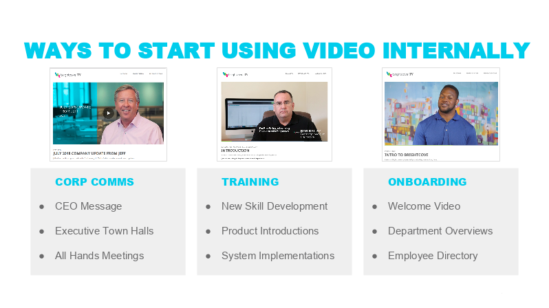 Ways to start using video internally