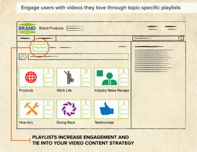 Using video playlists for engagement