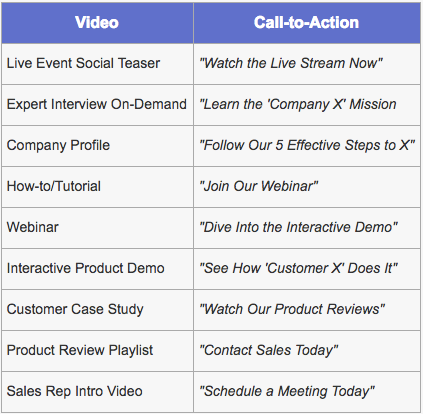 Video Call-to-Action Examples