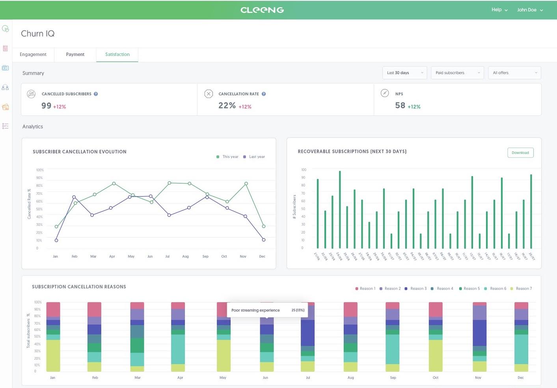 ott churn metrics