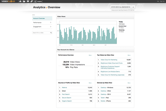 Brightcove Analytics Screenshot 1