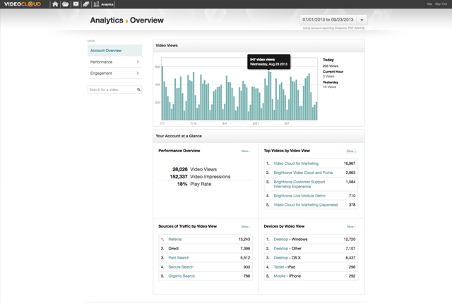 Brightcove Analytics Screenshot 2