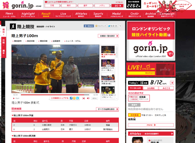 Best Agency Campaign:株式会社プレゼントキャスト「gorin.jp」